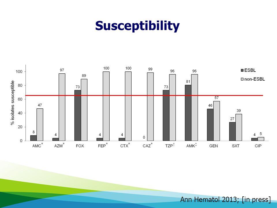 Susceptibility Ann Hematol 2013; [in press]